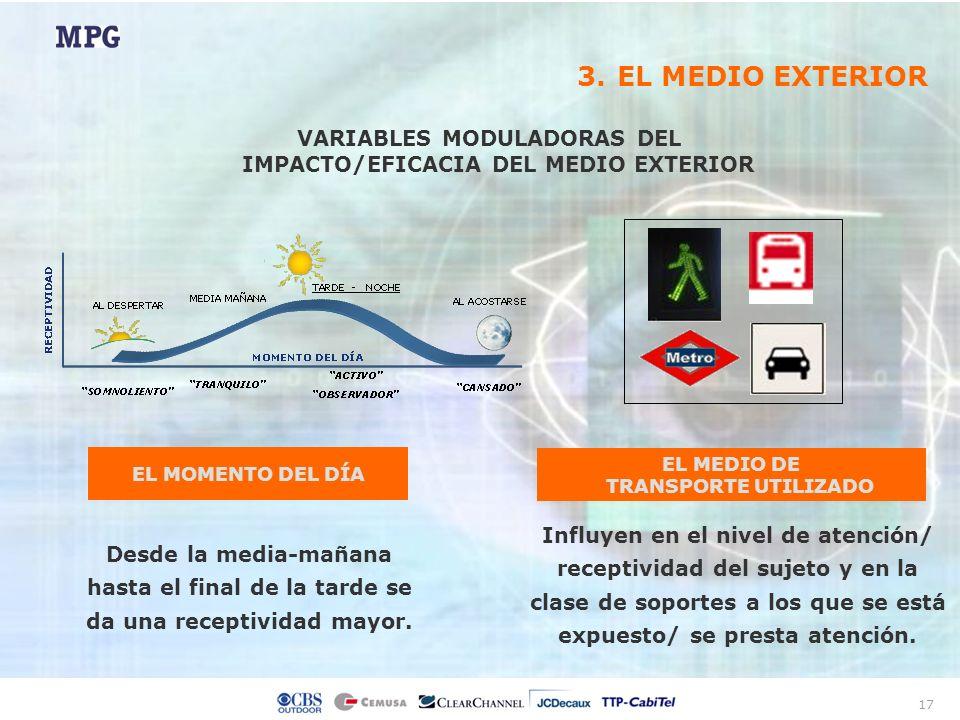 17 EL MOMENTO DEL DÍA VARIABLES MODULADORAS DEL IMPACTO/EFICACIA DEL MEDIO EXTERIOR Desde la media-mañana hasta el final de la tarde se da una recepti