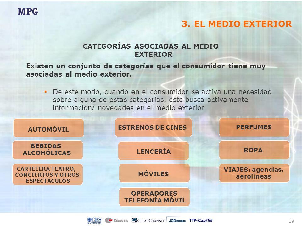 19 CATEGORÍAS ASOCIADAS AL MEDIO EXTERIOR Existen un conjunto de categorías que el consumidor tiene muy asociadas al medio exterior. De este modo, cua