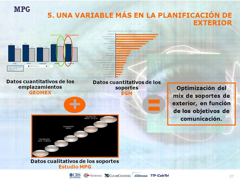 27 Optimización del mix de soportes de exterior, en función de los objetivos de comunicación. 5.UNA VARIABLE MÁS EN LA PLANIFICACIÓN DE EXTERIOR Datos