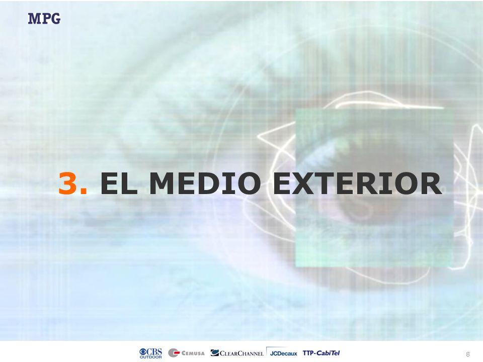 8 3. EL MEDIO EXTERIOR