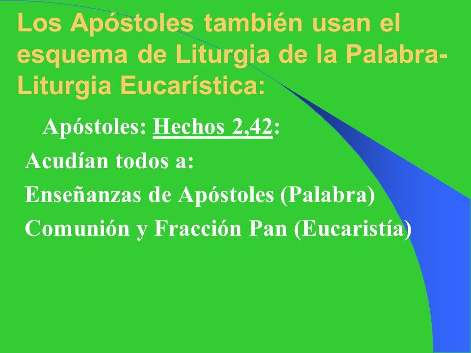 San Pablo usa el esquema de Liturgia de la Palabra-Liturgia Eucarística: San Pablo: Hechos 20, 7-11 Tróade: Primer día semana (Domingo) Predica (Palab