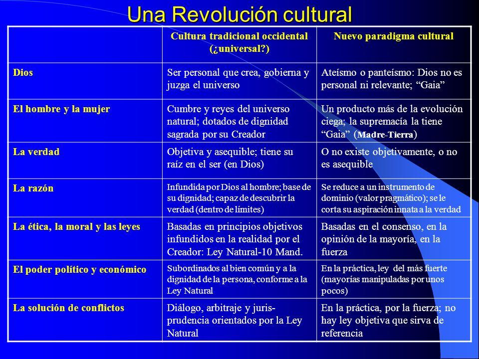 (N.2): Relativismo cultural que defiende un = (N.2): Relativismo cultural que defiende un pluralismo ético = Diluye la razón y la ley moral natural. -