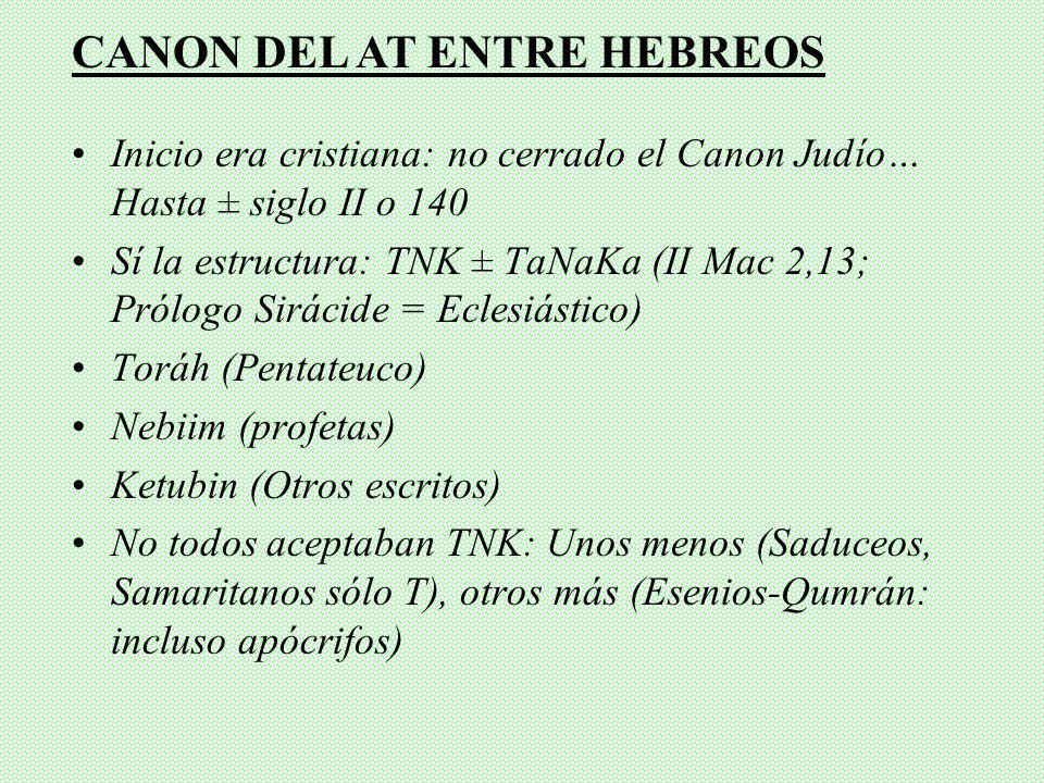 I. HISTORIA DEL CANON DEL AT La versión católica aprobada en Trento (Vulgata, LXX) no coincide con el Canon Hebreo, en los Deutero (AT): ¿Por qué? Ver