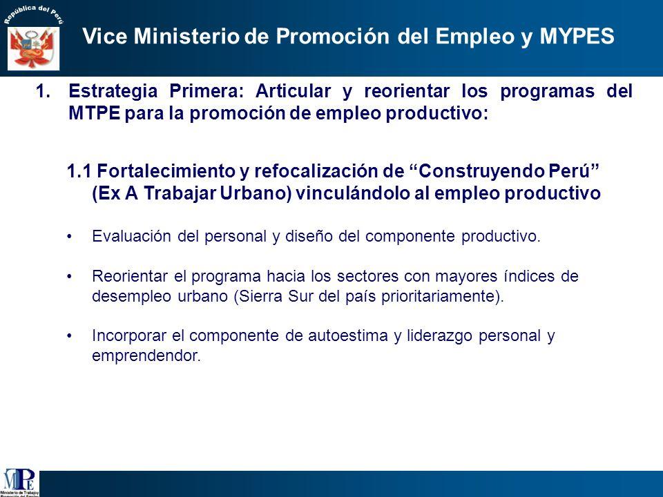 Vice Ministerio de Promoción del Empleo y MYPES VISION: Empleo digno e ingresos para todos los peruanos OBJETIVO: Generación y mejora de empleo produc