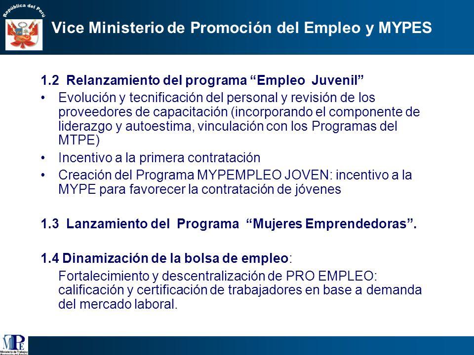 1.Estrategia Primera: Articular y reorientar los programas del MTPE para la promoción de empleo productivo: 1.1 Fortalecimiento y refocalización de Co