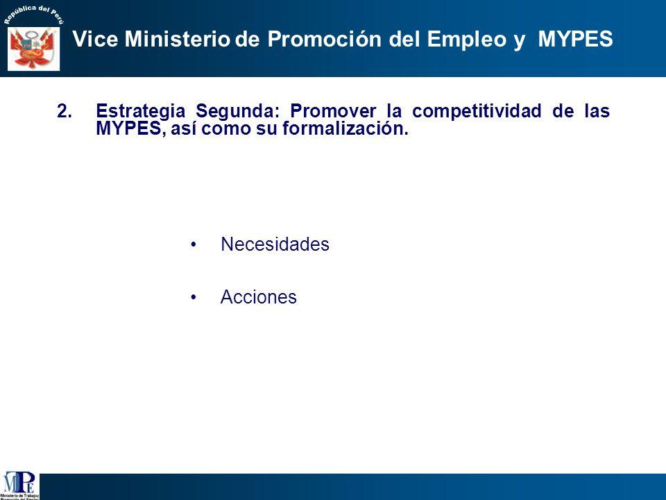 1.2 Relanzamiento del programa Empleo Juvenil Evolución y tecnificación del personal y revisión de los proveedores de capacitación (incorporando el co