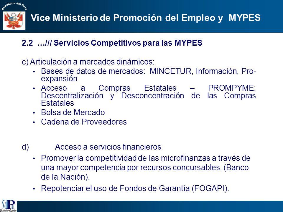 2.2 Servicios Competitivos para la MYPES a) Asociatividad: Organización sectorial y territorial Información Promoción de oportunidades para articulaci