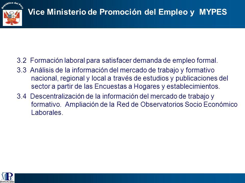 3.Estrategia Tercera: Aumentar la capacidad y competencias laborales y empresariales hacia el empleo productivo. 3.1 Educación para el trabajo Análisi