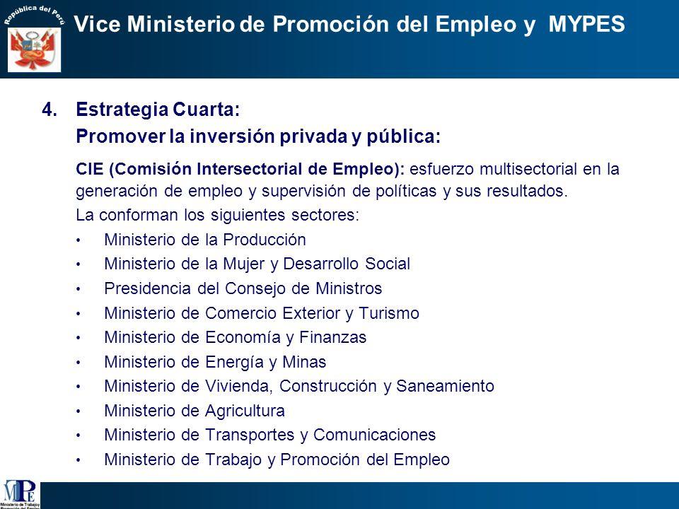 3.2 Formación laboral para satisfacer demanda de empleo formal. 3.3 Análisis de la información del mercado de trabajo y formativo nacional, regional y