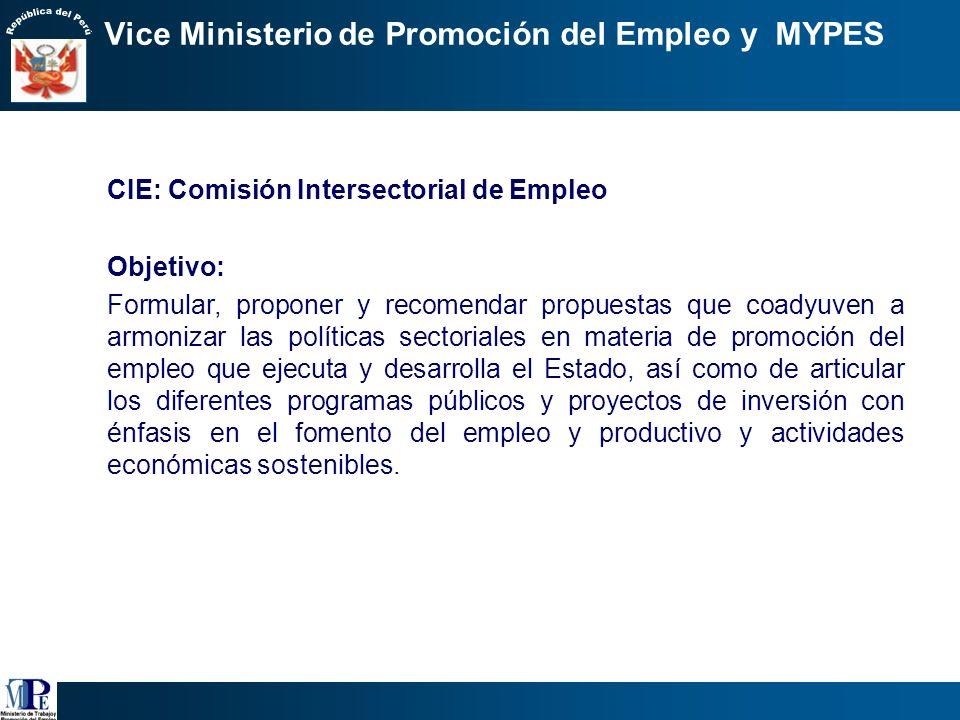 4.Estrategia Cuarta: Promover la inversión privada y pública: CIE (Comisión Intersectorial de Empleo): esfuerzo multisectorial en la generación de emp
