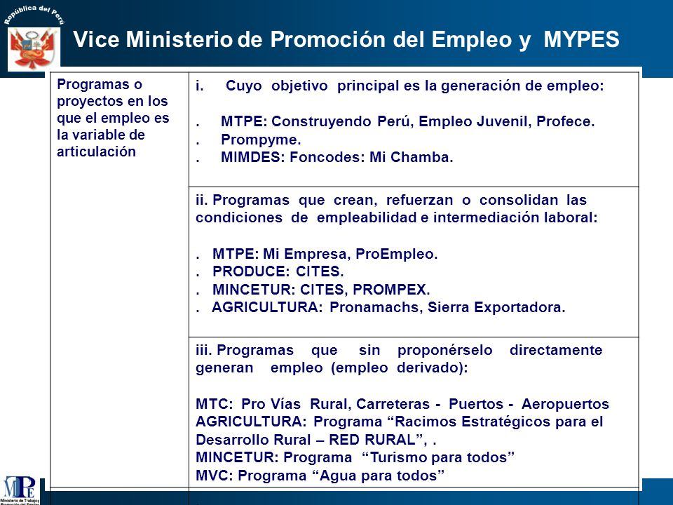 Vice Ministerio de Promoción del Empleo y MYPES CIE: Comisión Intersectorial de Empleo Objetivo: Formular, proponer y recomendar propuestas que coadyu