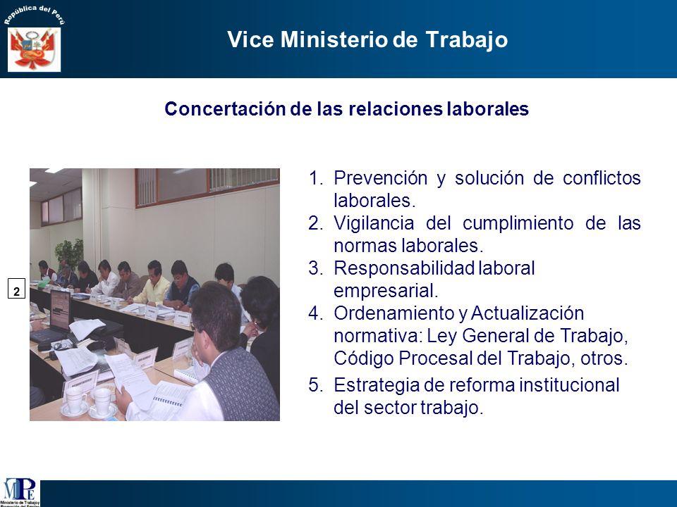 Ministerio de Trabajo y Promoción del Empleo Vice Ministerio de Trabajo Objetivos – Estrategias