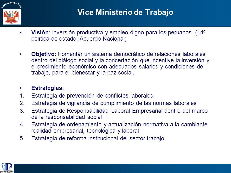 Vice Ministerio de Trabajo 2 1.Prevención y solución de conflictos laborales. 2.Vigilancia del cumplimiento de las normas laborales. 3.Responsabilidad