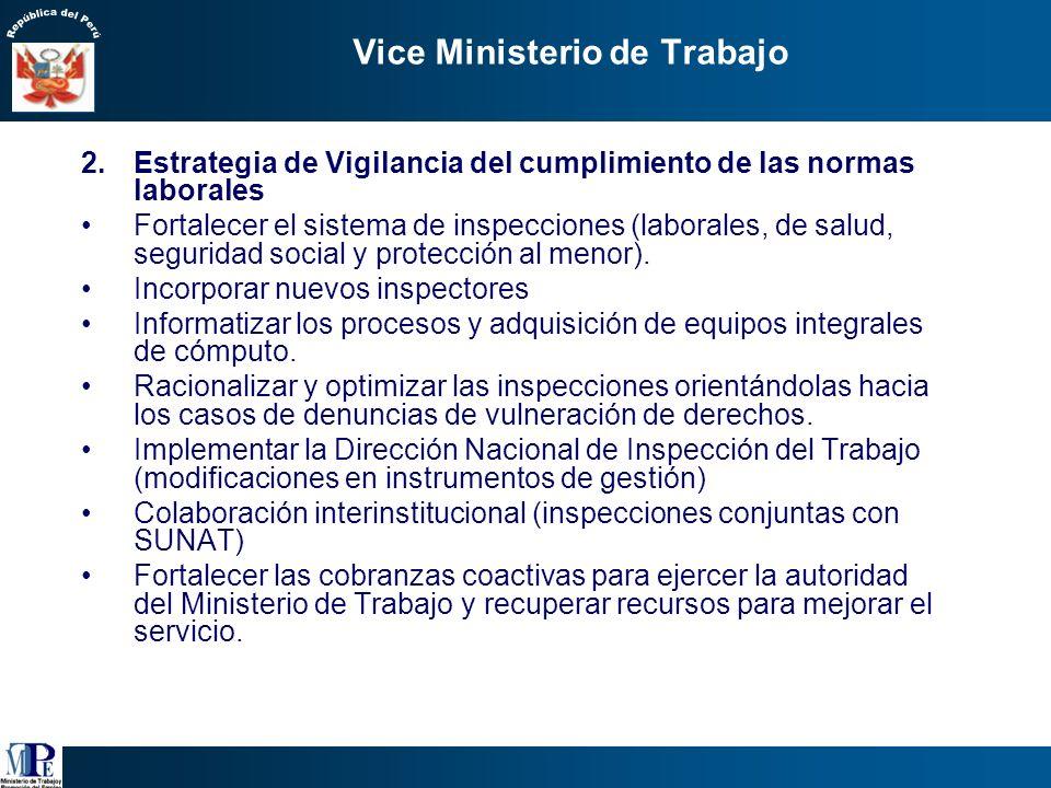 Vice Ministerio de Trabajo Prevención de Conflictos (continuación) Implementar Centro de Conciliación y Arbitraje del MTPE. Fortalecer el Consejo Naci