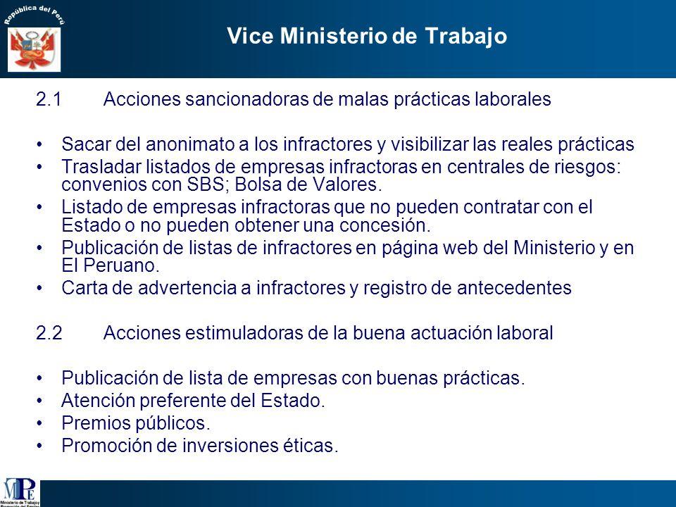 Vice Ministerio de Trabajo 2.Estrategia de Vigilancia del cumplimiento de las normas laborales Fortalecer el sistema de inspecciones (laborales, de sa