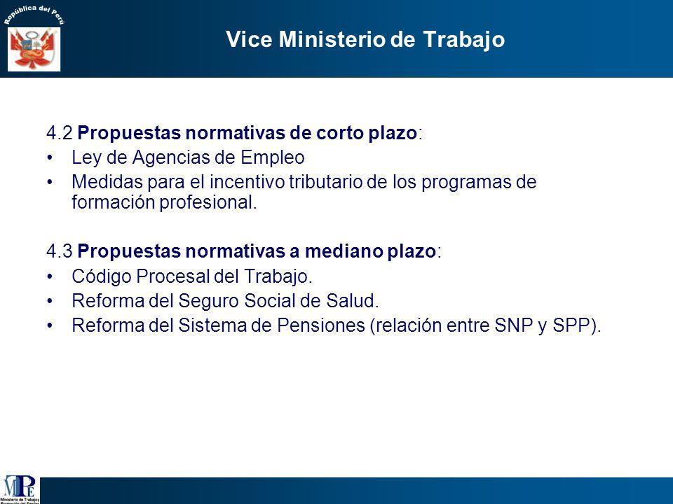 Vice Ministerio de Trabajo 3. Estrategia de Responsabilidad Laboral Empresarial dentro del marco de la responsabilidad social Acreditación de empresas