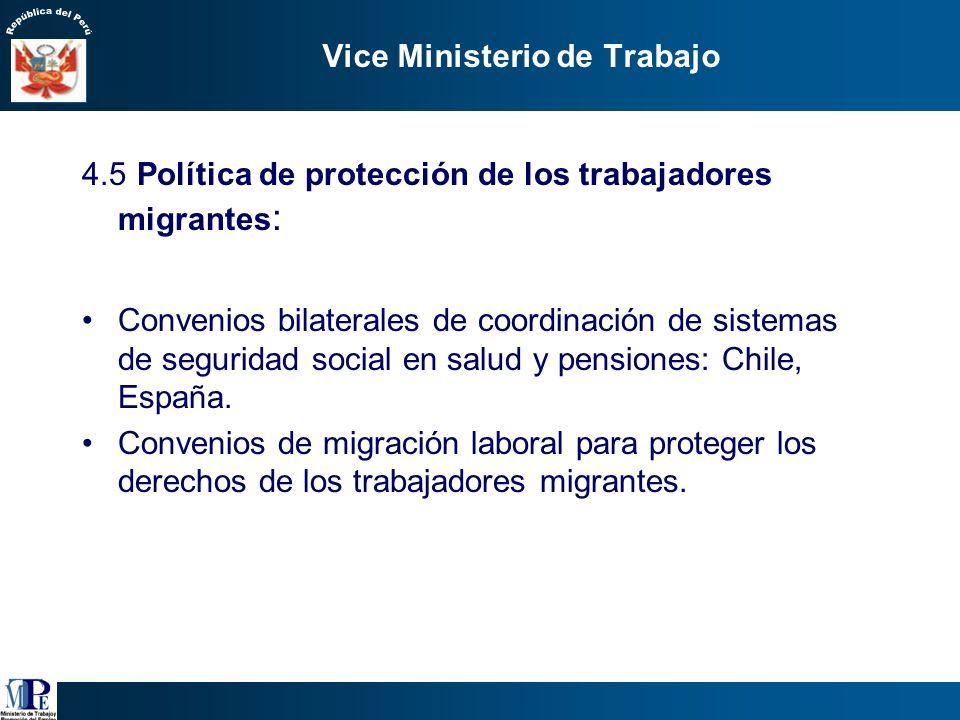 Vice Ministerio de Trabajo 4.4 Elaboración y aprobación de los siguientes Planes de Acción: Plan de Erradicación del Trabajo Forzoso Plan por la igual