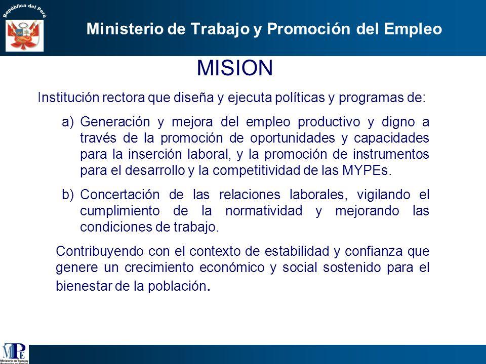 Ministerio de Trabajo y Promoción del Empleo Institución rectora que diseña y ejecuta políticas y programas de: a)Generación y mejora del empleo productivo y digno a través de la promoción de oportunidades y capacidades para la inserción laboral, y la promoción de instrumentos para el desarrollo y la competitividad de las MYPEs.