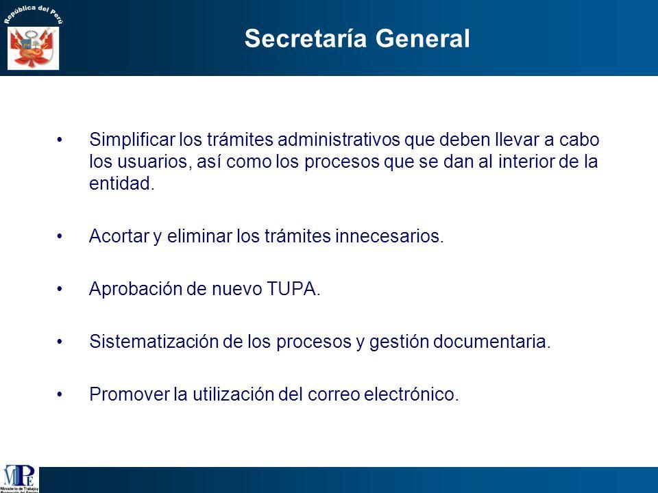 Secretaría General 3. Eficiencia, Buena Atención y Simplificación Adm. Mejora de los ambientes de atención al usuario en las áreas de Mesa de Partes,