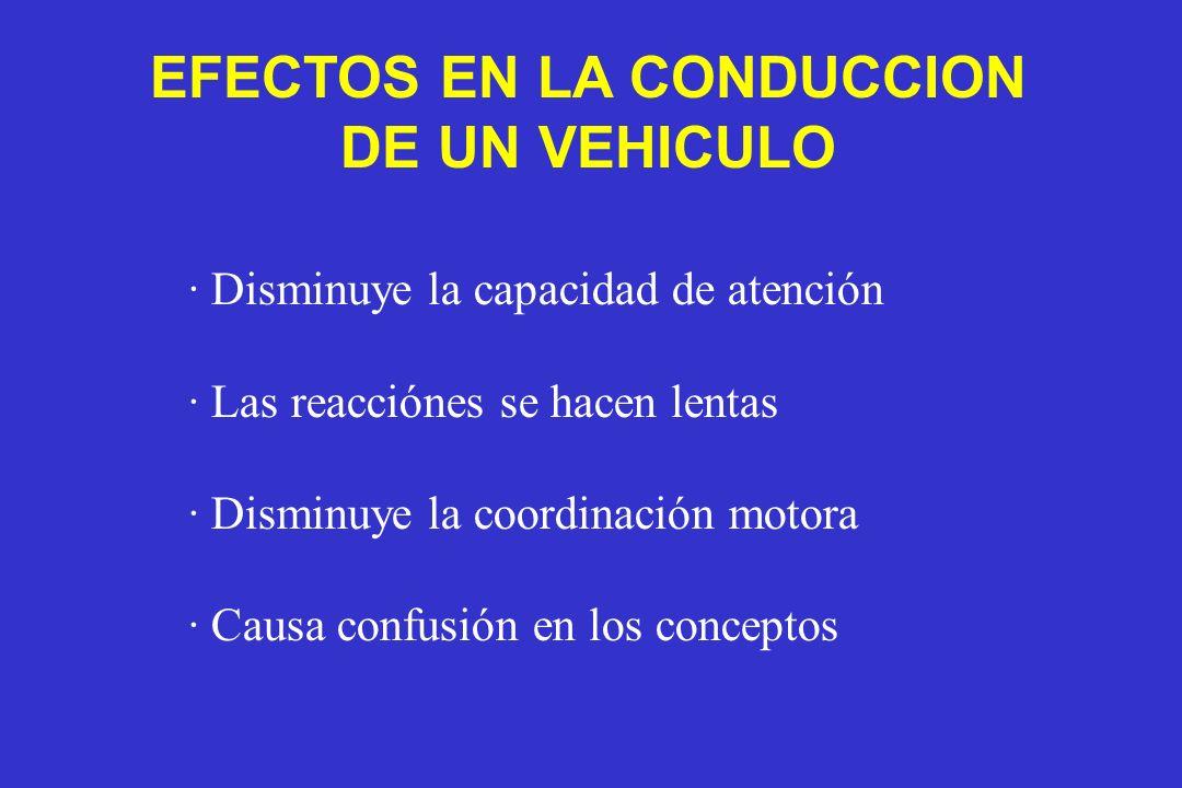· Disminuye la capacidad de atención · Las reacciónes se hacen lentas · Disminuye la coordinación motora · Causa confusión en los conceptos EFECTOS EN