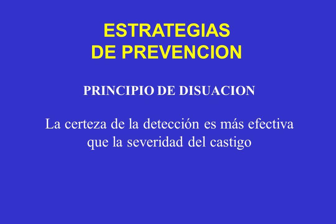 PRINCIPIO DE DISUACION La certeza de la detección es más efectiva que la severidad del castigo ESTRATEGIAS DE PREVENCION