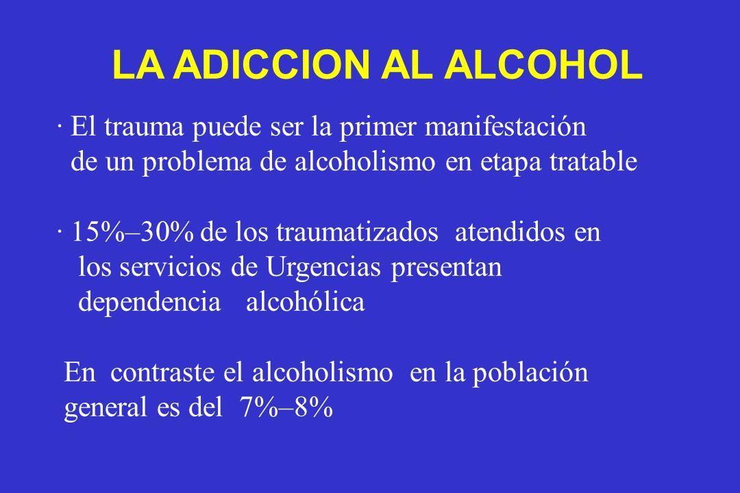 · El trauma puede ser la primer manifestación de un problema de alcoholismo en etapa tratable · 15%–30% de los traumatizados atendidos en los servicio
