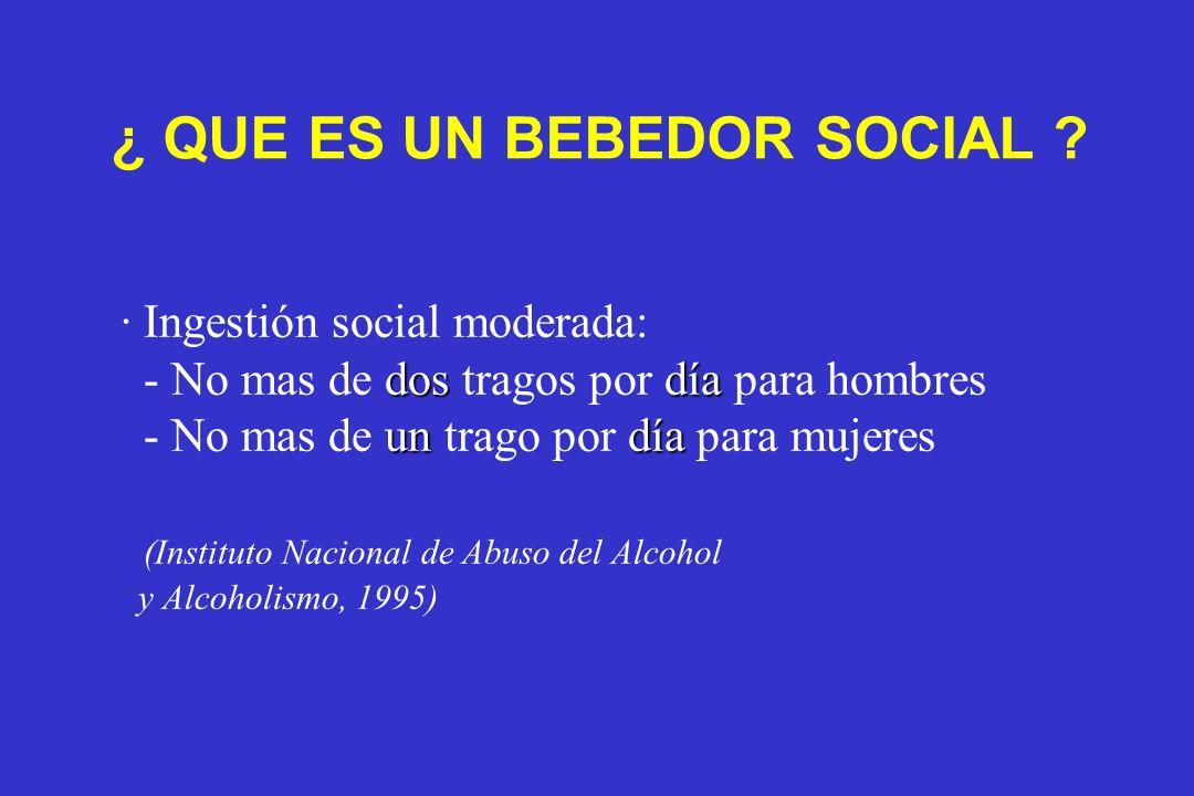 · Ingestión social moderada: dosdía - No mas de dos tragos por día para hombres undía - No mas de un trago por día para mujeres (Instituto Nacional de