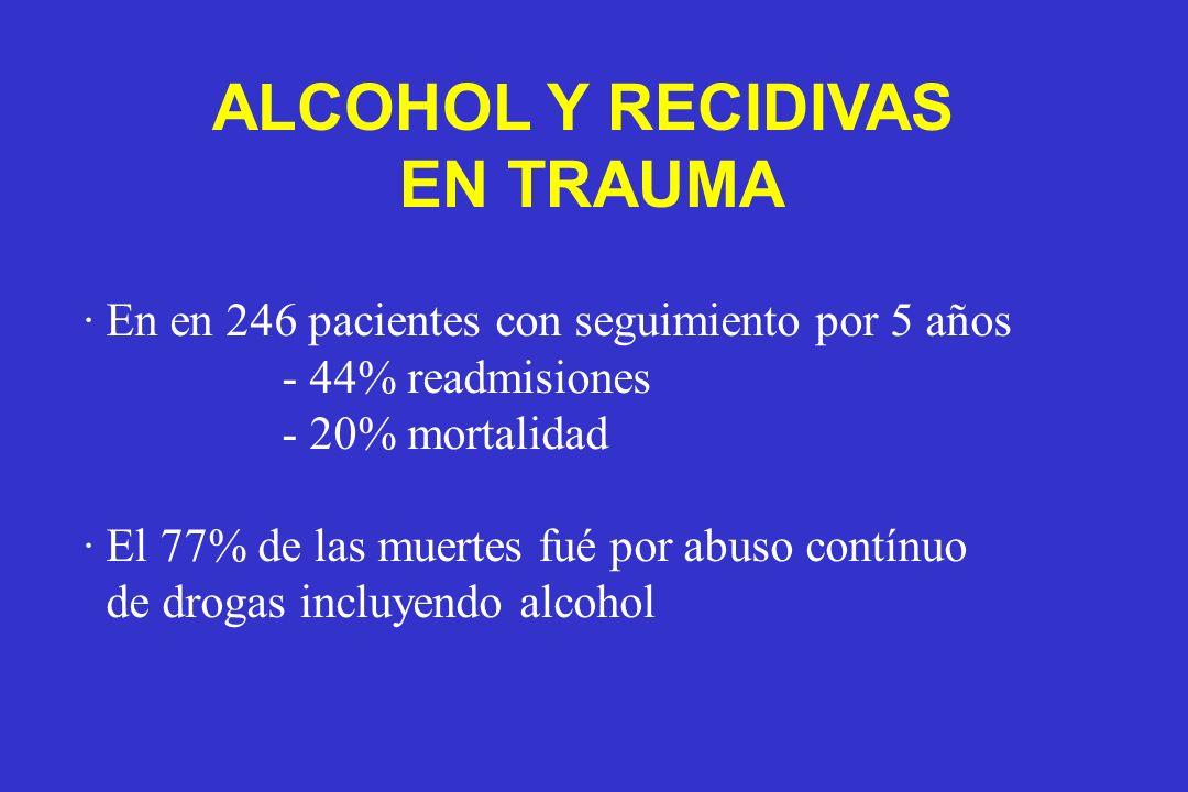 · En en 246 pacientes con seguimiento por 5 años - 44% readmisiones - 20% mortalidad · El 77% de las muertes fué por abuso contínuo de drogas incluyen