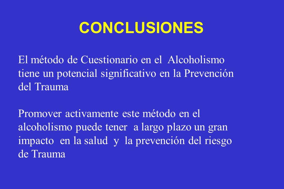 El método de Cuestionario en el Alcoholismo tiene un potencial significativo en la Prevención del Trauma Promover activamente este método en el alcoho