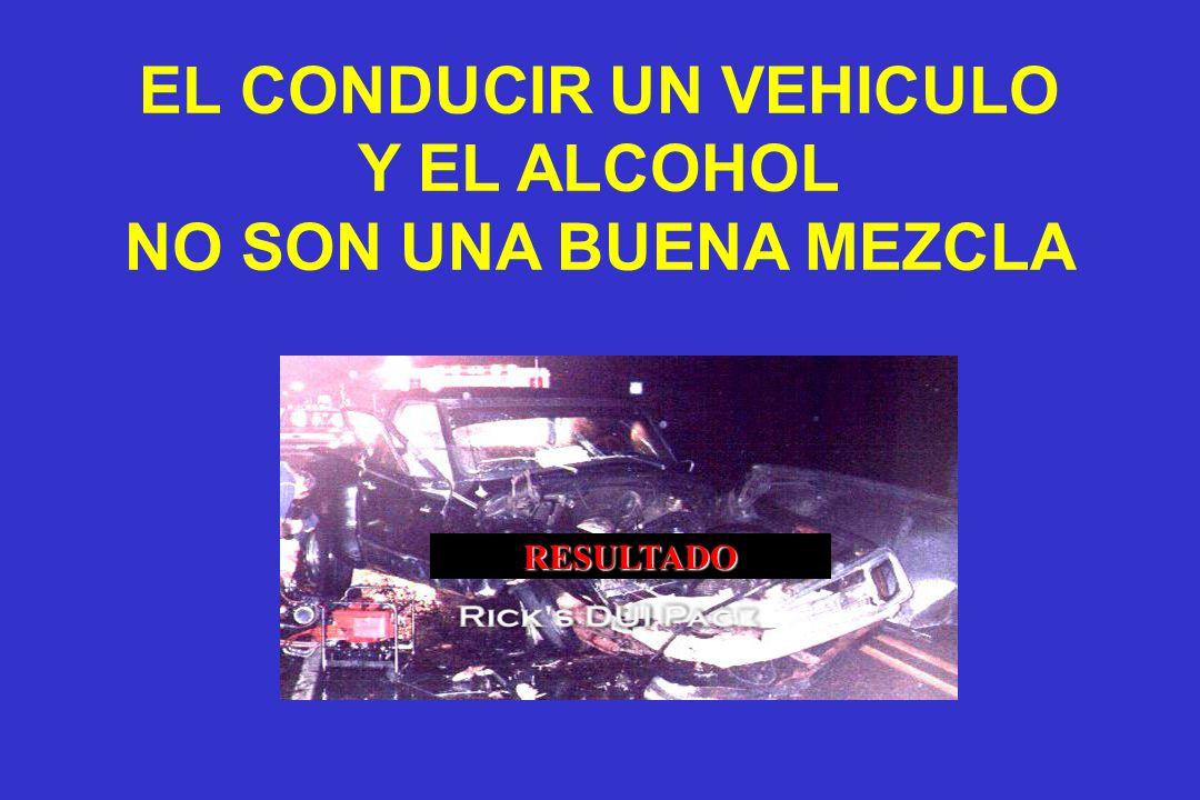 EL CONDUCIR UN VEHICULO Y EL ALCOHOL NO SON UNA BUENA MEZCLA RESULTADO
