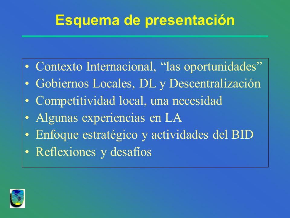 Esquema de presentación Contexto Internacional, las oportunidades Gobiernos Locales, DL y Descentralización Competitividad local, una necesidad Alguna