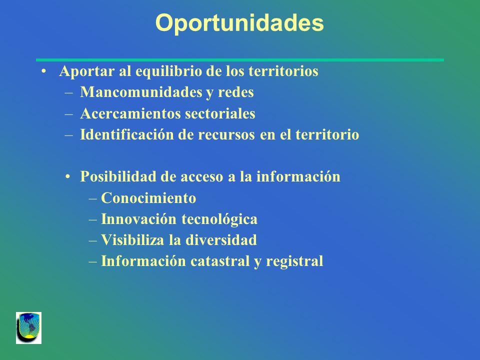 Oportunidades Aportar al equilibrio de los territorios –Mancomunidades y redes –Acercamientos sectoriales –Identificación de recursos en el territorio