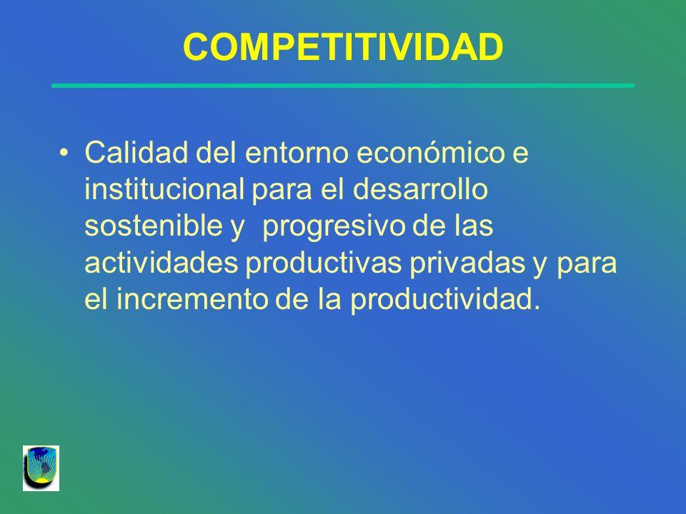 COMPETITIVIDAD Calidad del entorno económico e institucional para el desarrollo sostenible y progresivo de las actividades productivas privadas y para