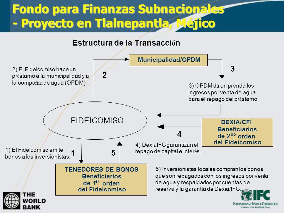 Estructura de la Transacci ó n Municipalidad/OPDM TENEDORES DE BONOS Beneficiarios de 1 er orden del Fideicomiso DEXIA/CFI 51 4 2 2) El Fideicomiso hace un pr é stamo a la municipalidad y a la compa ñí a de agua (OPDM).
