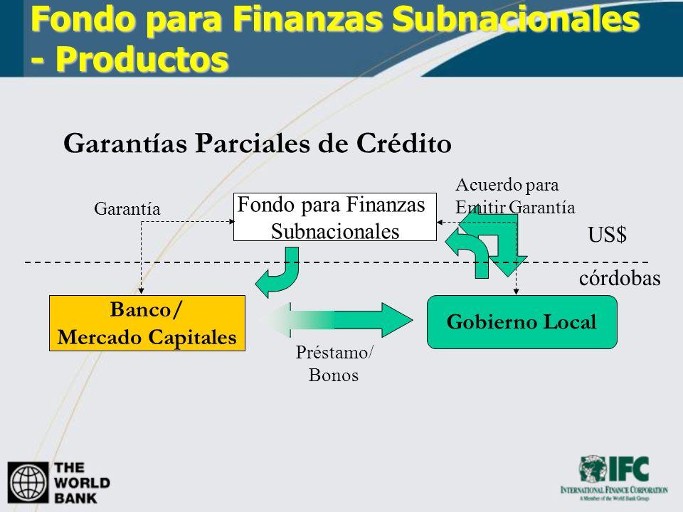 Garantías Parciales de Crédito Mejora calificación de préstamos y bonos Atrae nuevas fuentes de financiamiento Financiamiento en moneda local Reduce los costos de financiamiento Incrementa los plazos Sólo el mínimo necesario Fondo para Finanzas Subnacionales - Productos