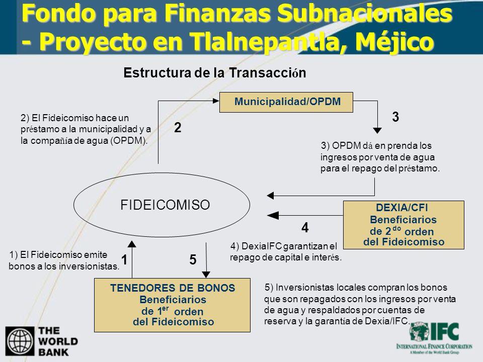 Estructura de la Transacci ó n Municipalidad/OPDM TENEDORES DE BONOS Beneficiarios de 1 er orden del Fideicomiso DEXIA/CFI 51 4 2 2) El Fideicomiso ha