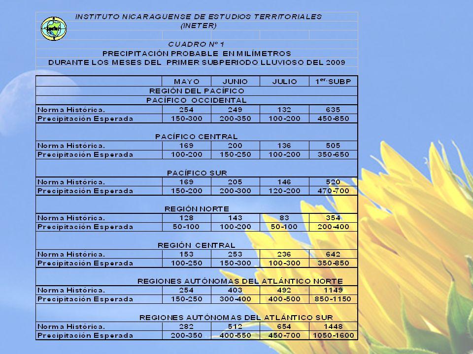 Comportamiento esperado de la precipitación en el mes de Mayo Esp: 150 a 300 mm Reg: 284 mm Esp: 50 a 100 mm Reg: 146.9 mm Esp: 100 a 200 mm Reg: 151.9 mm Esp: 150 a 200 mm Reg: 191.4 mm Esp: 200 a 350 mm Reg: 251.4 mm Esp: 150 a 250 mm Reg: 222.2 mm Esp: 100 a 250 mm Reg: 150 mm