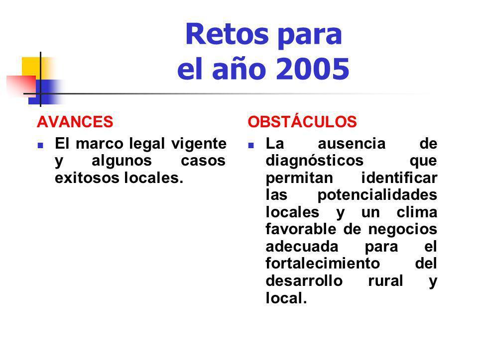 AVANCES El marco legal vigente y algunos casos exitosos locales. OBSTÁCULOS La ausencia de diagnósticos que permitan identificar las potencialidades l