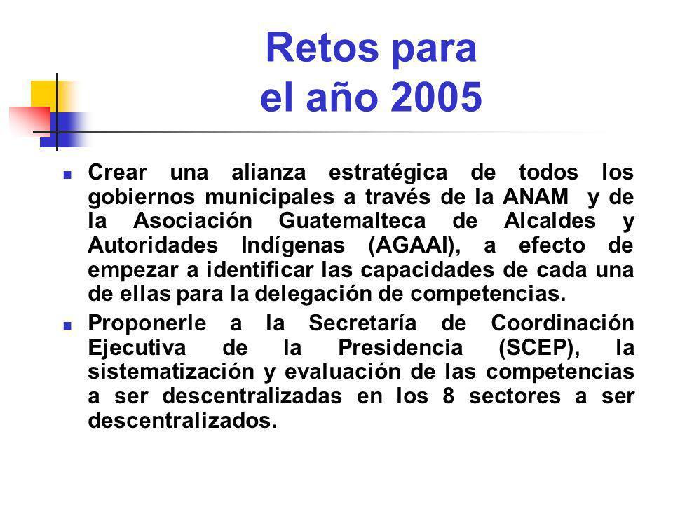 Retos para el año 2005 Crear una alianza estratégica de todos los gobiernos municipales a través de la ANAM y de la Asociación Guatemalteca de Alcalde