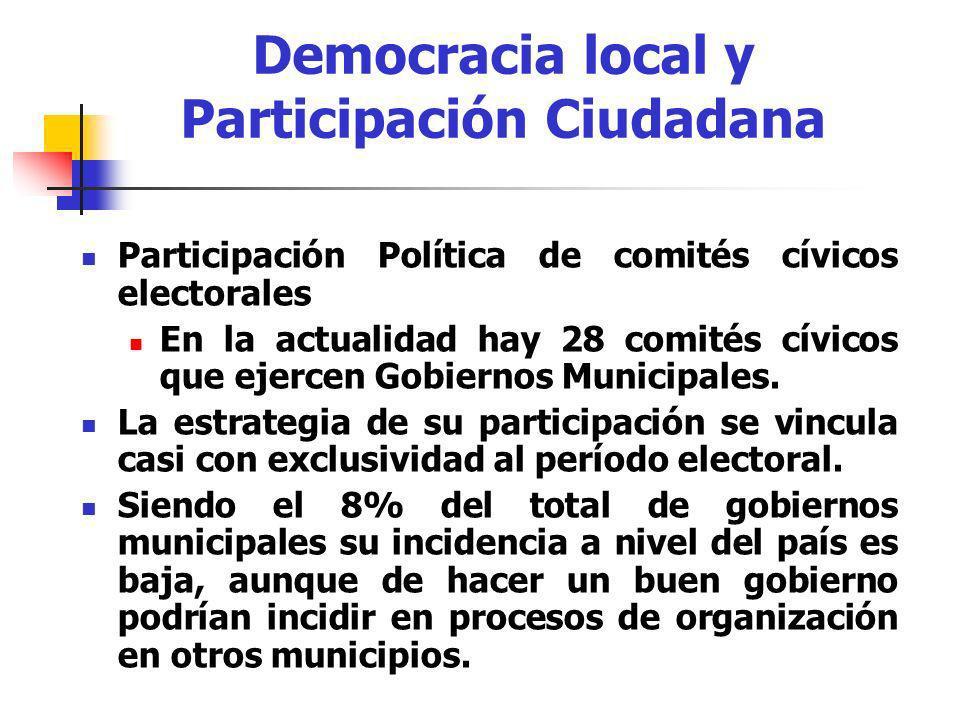 Democracia local y Participación Ciudadana Participación Política de comités cívicos electorales En la actualidad hay 28 comités cívicos que ejercen G