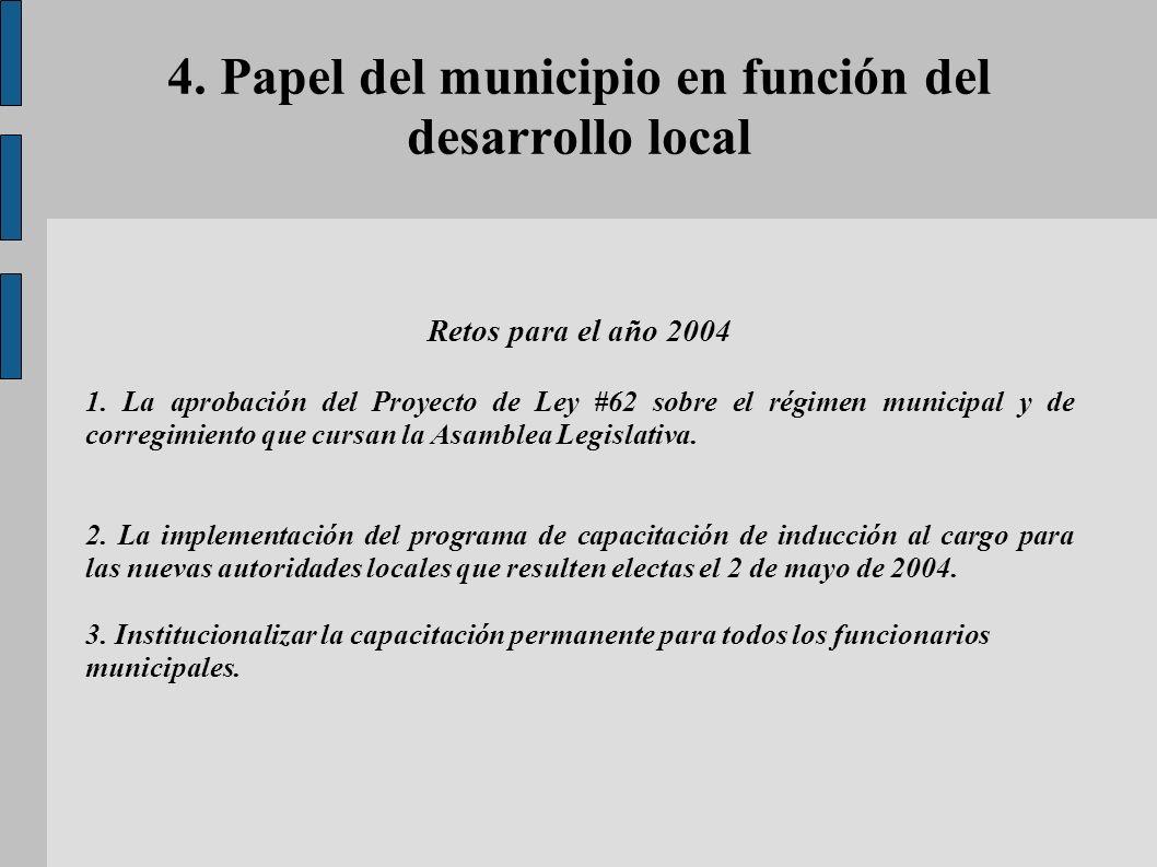 4. Papel del municipio en función del desarrollo local Retos para el año 2004 1. La aprobación del Proyecto de Ley #62 sobre el régimen municipal y de
