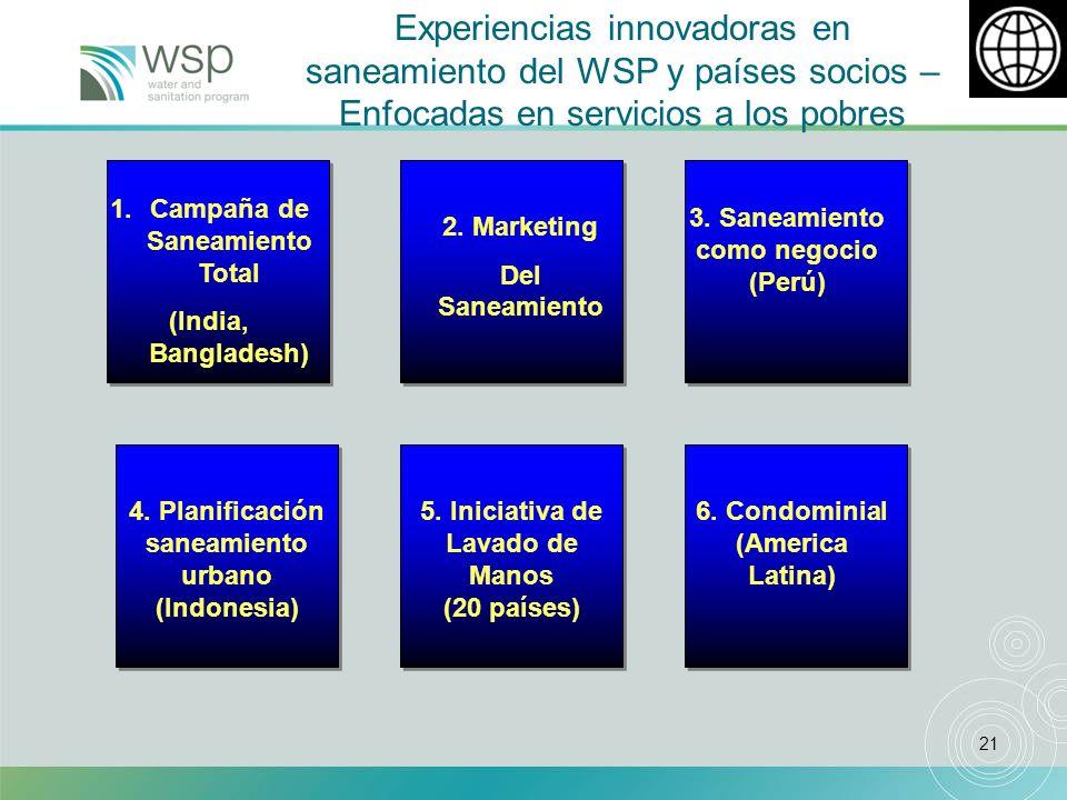 21 6. Condominial (America Latina) 1.Campaña de Saneamiento Total (India, Bangladesh) 3.