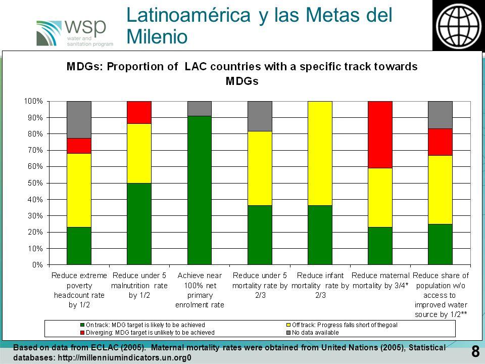 Algunas experiencias del Banco Mundial, el WSP y países socios en el área de saneamiento e higiene