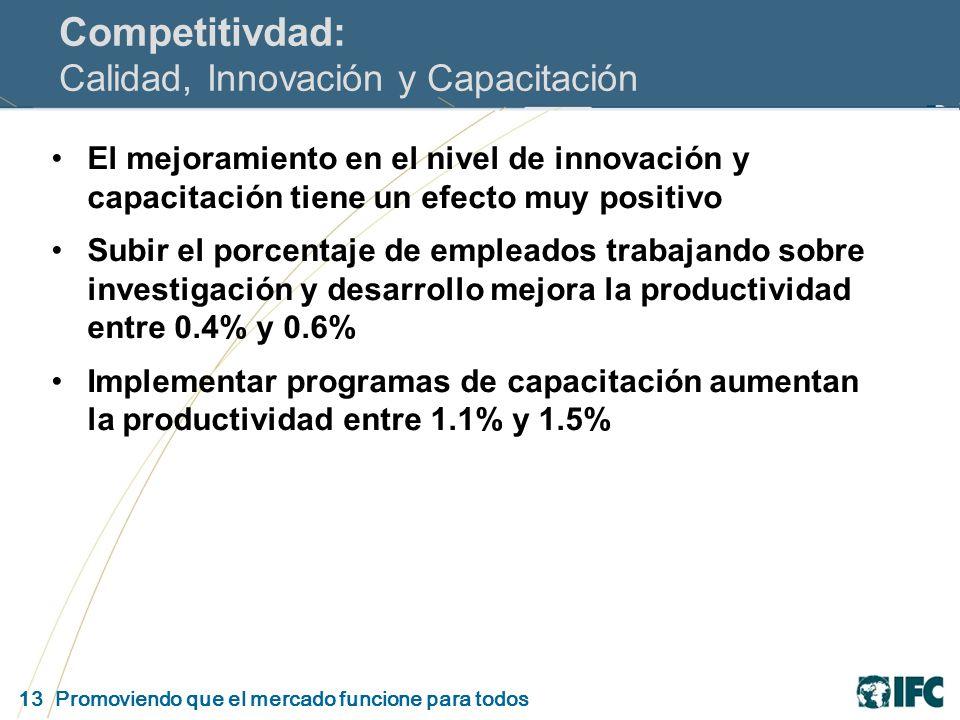 13 Promoviendo que el mercado funcione para todos Competitivdad: Calidad, Innovación y Capacitación El mejoramiento en el nivel de innovación y capacitación tiene un efecto muy positivo Subir el porcentaje de empleados trabajando sobre investigación y desarrollo mejora la productividad entre 0.4% y 0.6% Implementar programas de capacitación aumentan la productividad entre 1.1% y 1.5%