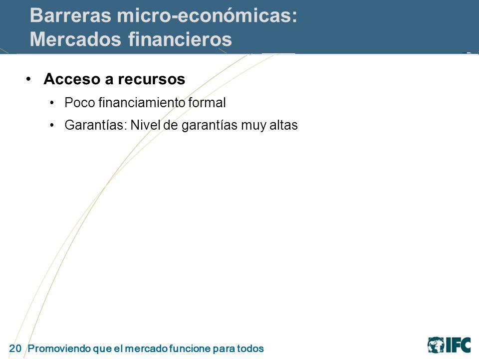 20 Promoviendo que el mercado funcione para todos Barreras micro-económicas: Mercados financieros Acceso a recursos Poco financiamiento formal Garantías: Nivel de garantías muy altas