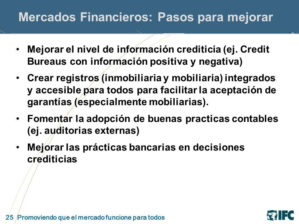 25 Promoviendo que el mercado funcione para todos Mercados Financieros: Pasos para mejorar Mejorar el nivel de información crediticia (ej.