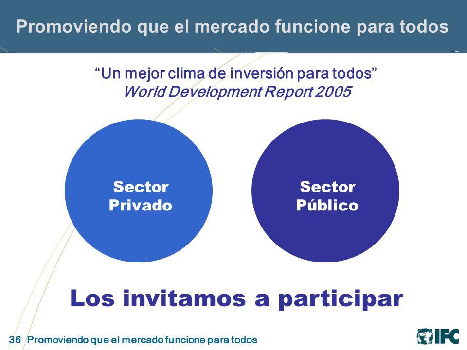 36 Promoviendo que el mercado funcione para todos Promoviendo que el mercado funcione para todos Sector Público Sector Privado Un mejor clima de inversión para todos World Development Report 2005 Los invitamos a participar