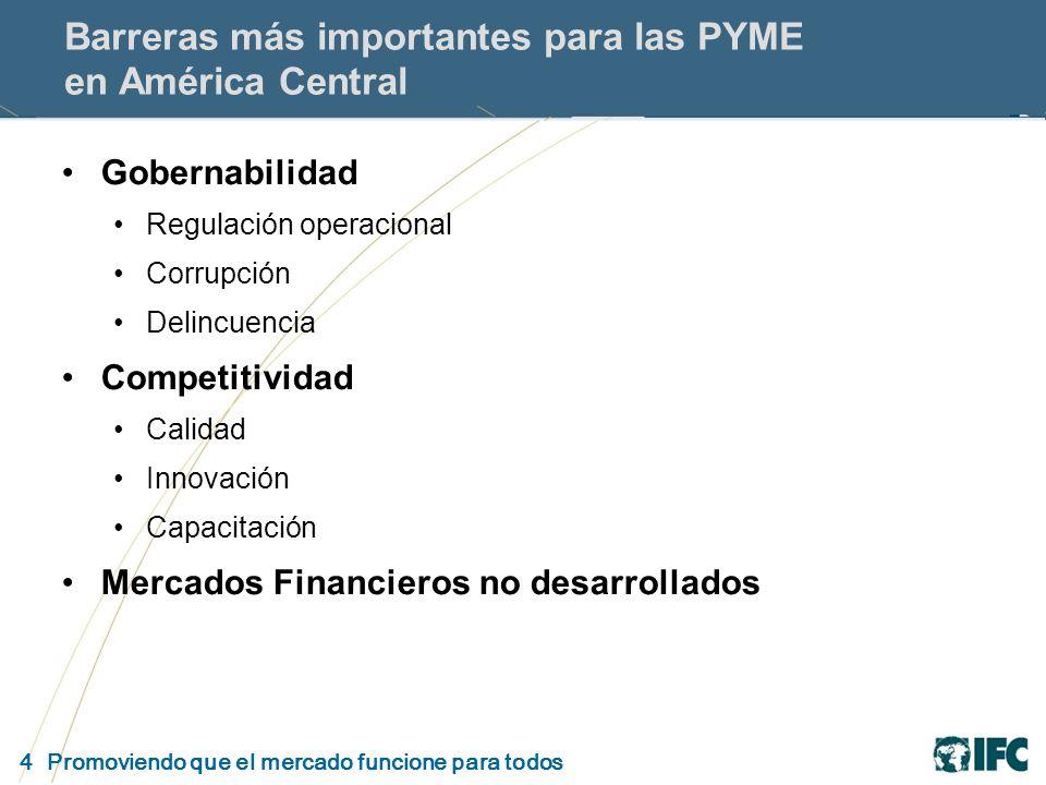 4 Promoviendo que el mercado funcione para todos Barreras más importantes para las PYME en América Central Gobernabilidad Regulación operacional Corrupción Delincuencia Competitividad Calidad Innovación Capacitación Mercados Financieros no desarrollados