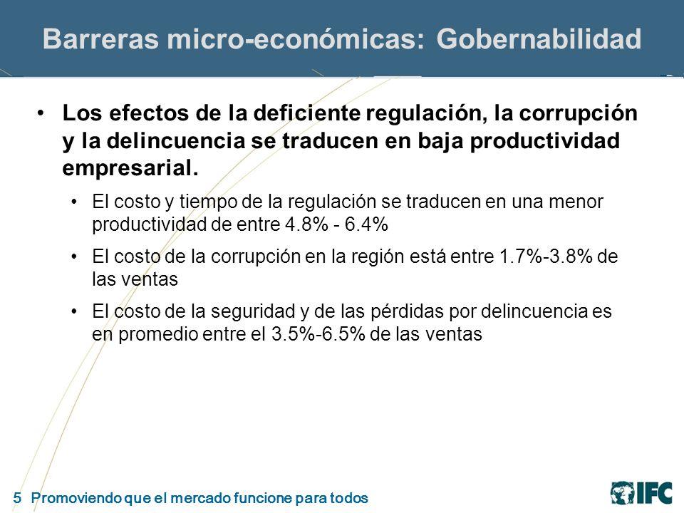 5 Promoviendo que el mercado funcione para todos Barreras micro-económicas: Gobernabilidad Los efectos de la deficiente regulación, la corrupción y la delincuencia se traducen en baja productividad empresarial.