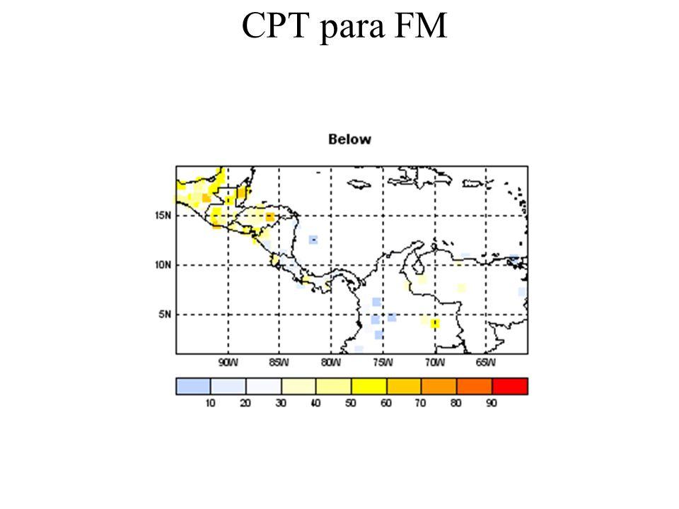CPT para FM